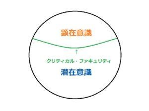 ヒプノセラピーメンタルブロックインナーチャイルド名古屋